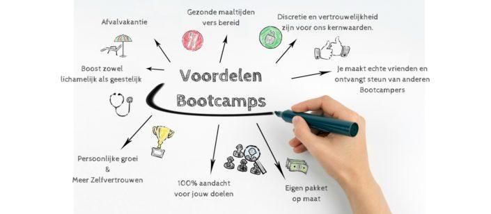 afvalkampen Nederland