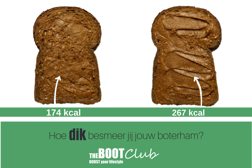 1 Kilo Per Week Afvallen Lees Deze 8 Tips Bootcamp Lifestyle Specialist The Bootclub